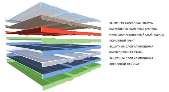 layers-of-tilcor.jpg.pagespeed.ce.mHMuAOfdSk